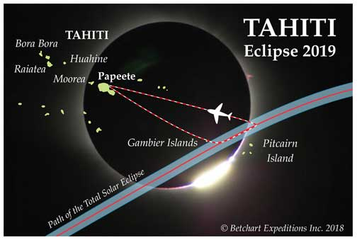 Tahiti total eolar eclipse expedition